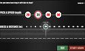 Interactivespeed